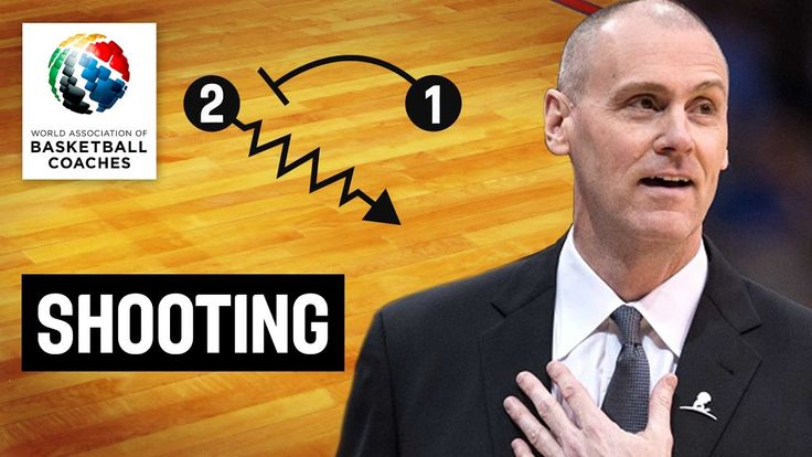 Shooting - Rick Carlisle - Basketball Fundamentals