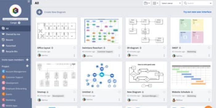 Rekomendasi Aplikasi Untuk Membuat Flowchart Diagram Alir Diagram Aplikasi
