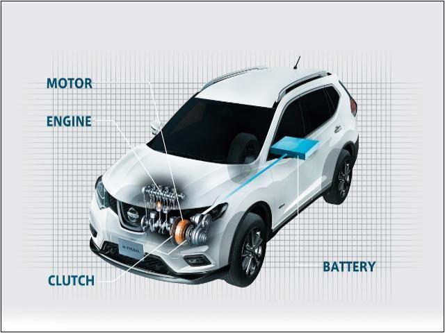 Teknologi Hybrid Nissan X-Trail Mobil SUV Tangguh dan Sporty Terbaik