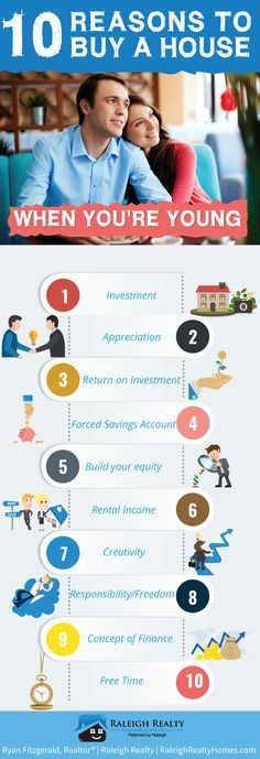 Should You Buy Real Estate at a young age: http://www.raleighrealtyhomes.com/blog/should-you-buy-real-estate-at-a-young-age.html