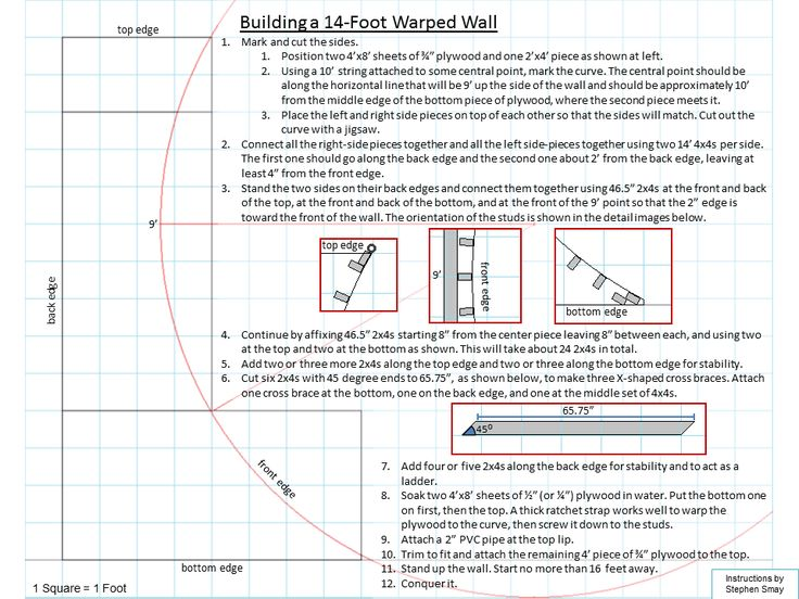 "One sheet DIY instructions for building a fourteen-foot warped wall as seen on the NBC/G4/Esquire show ""American Ninja Warrior."""