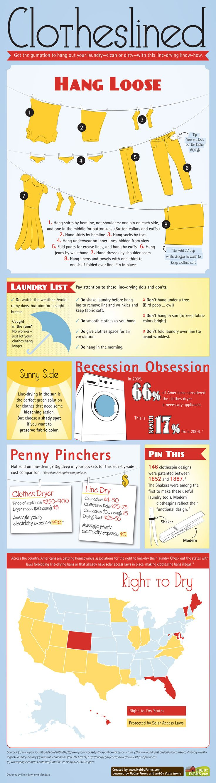 Get the gumption to hang out your laundry—clean or dirty—with this line-drying…
