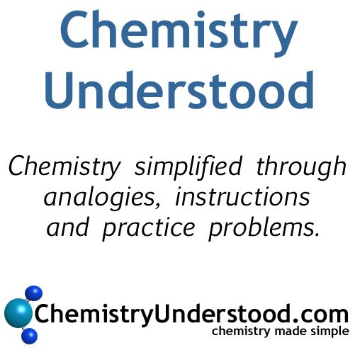 Chemistry Blogs