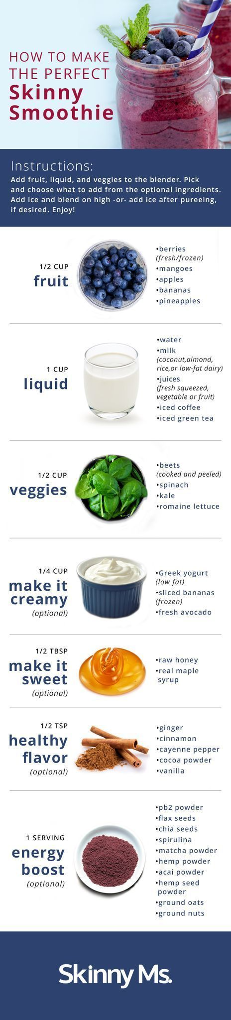 Follow our chart for How to Build a Perfect Skinny Smoothie! #SkinnyMs