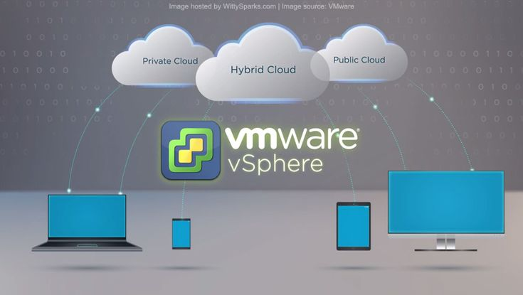 There are now several methods thatare available for remote alerting and monitoring. Businesses can use monitoring techniquessuch as VMware vCenter, Veeam ONE, vMA, and Simple Network Management Protocol.  #VMware #vSphere #Servers #Technology
