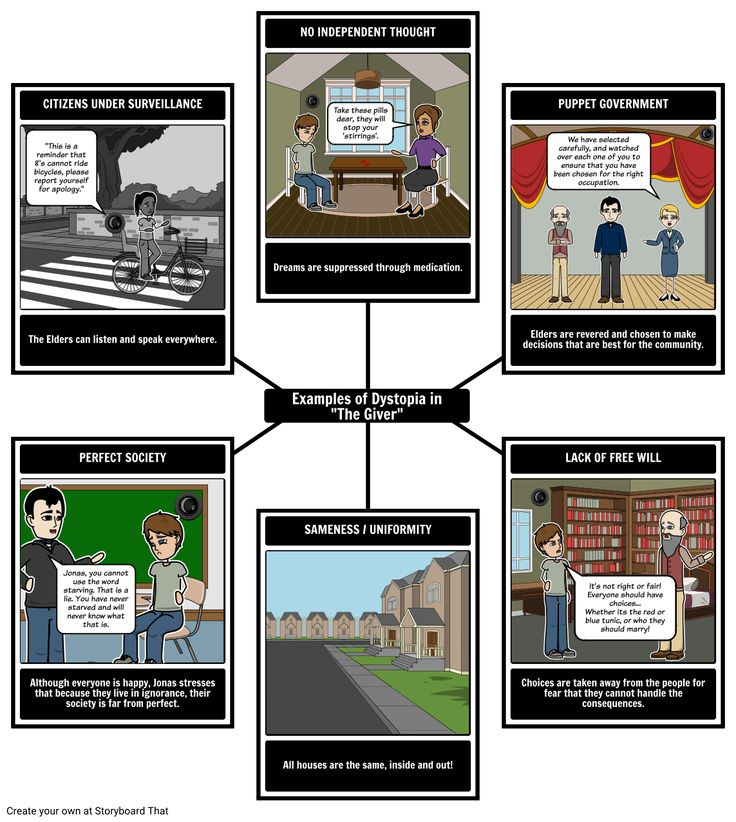 Help students learn the dystopia definition, dystopian characteristics and literature with storyboards! Storyboard examples from dystopian novels included.