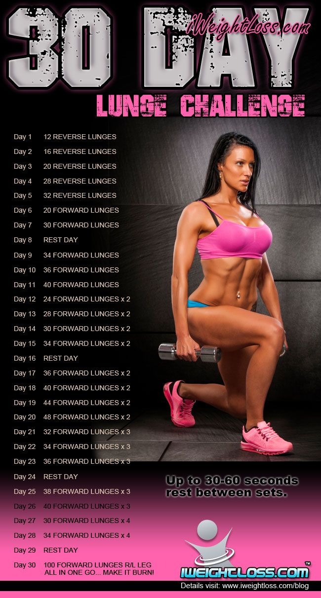 The 30 Day Lunge Challenge