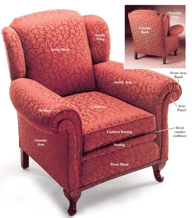 Parts of a chair.