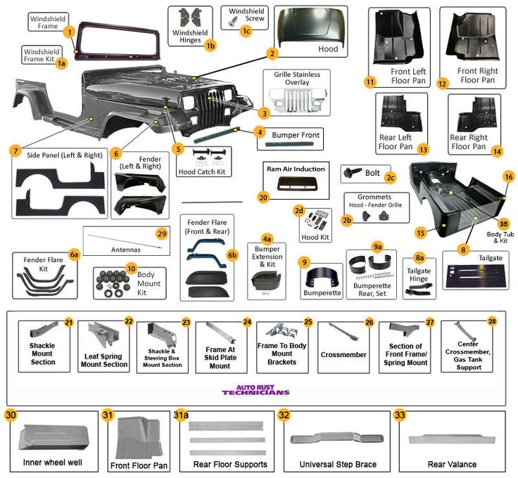 Interactive Diagram - Jeep Wrangler YJ Body Parts Diagram