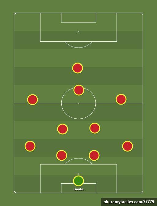 egypt (4-2-4-0) - Football tactics and formations - ShareMyTactics.com