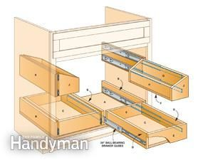 Figure A: Sink cabinet tray detail http://www.familyhandyman.com/kitchen/storage/how-to-build-kitchen-sink-storage-trays/view-all: