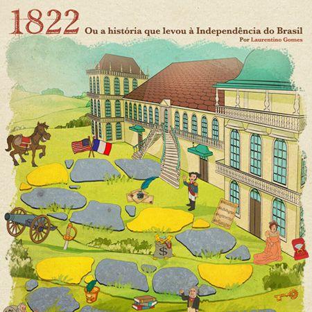 Entenda neste especial desenvolvido por Laurentino Gomes os fatos que desencadearam a Independência brasileira
