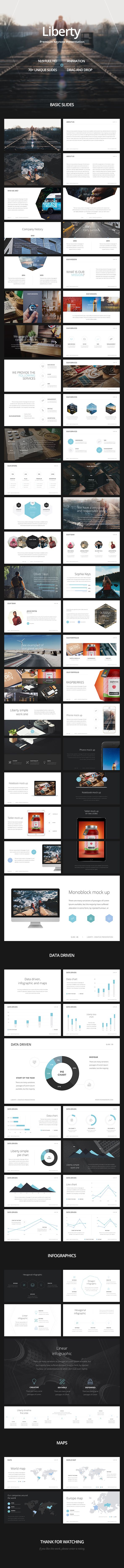 Liberty Keynote Presentation Template. Download here…