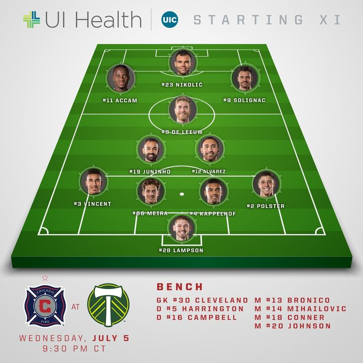 Media Tweets by Chicago Fire (@ChicagoFire) | Twitter