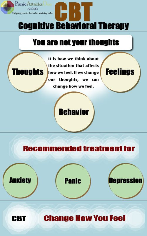 Cognitive Behavioral Therapy (CBT) is a type of therapy used to change the way the mind thinks and views things. Cognitive = Brain/the way we think, behavioural = what we do. What we think is what we do. If you train yourself to think good thoughts you will do good things. For more information, click on the pin to go to the webpage. - Shu Zhen