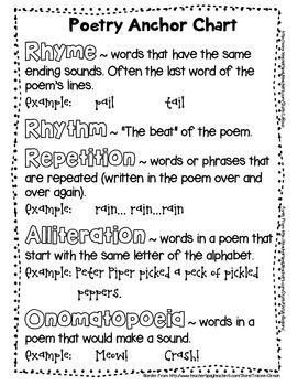 Poetry anchor chart that would be good for teaching and reinforcing poetry.