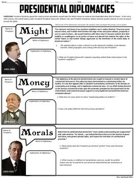 Students use the graphic organizer to note Roosevelt, Taft, & Wilson's foreign policies. Students will analyze quotes connected to their foreign polices, match facts, analyze a political cartoon and compare the three policies. Great Common Core Activity