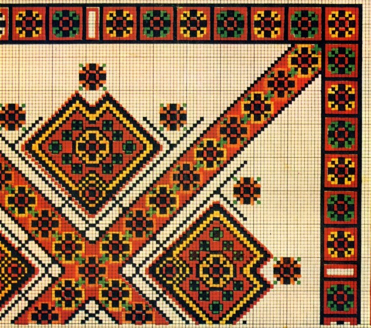 FolkCostume: Hutsul Cross Stitch Embroidery, Ukraine