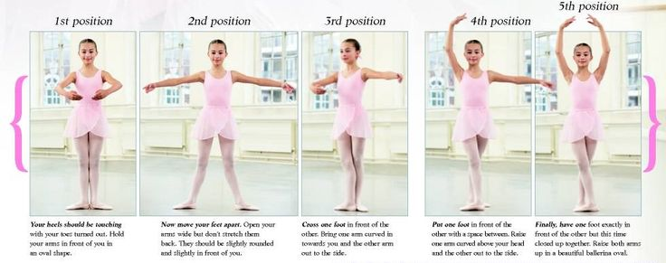 How to Ballet Dance: Step by Step Tutorial | Ballet terms and ...