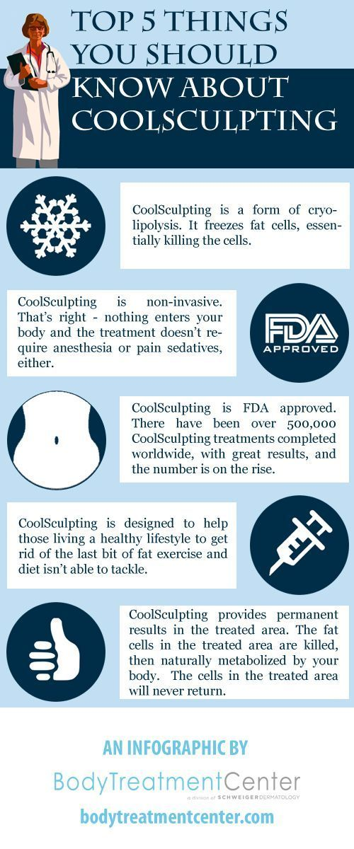 Learn the top 5 things about coolsculpting.