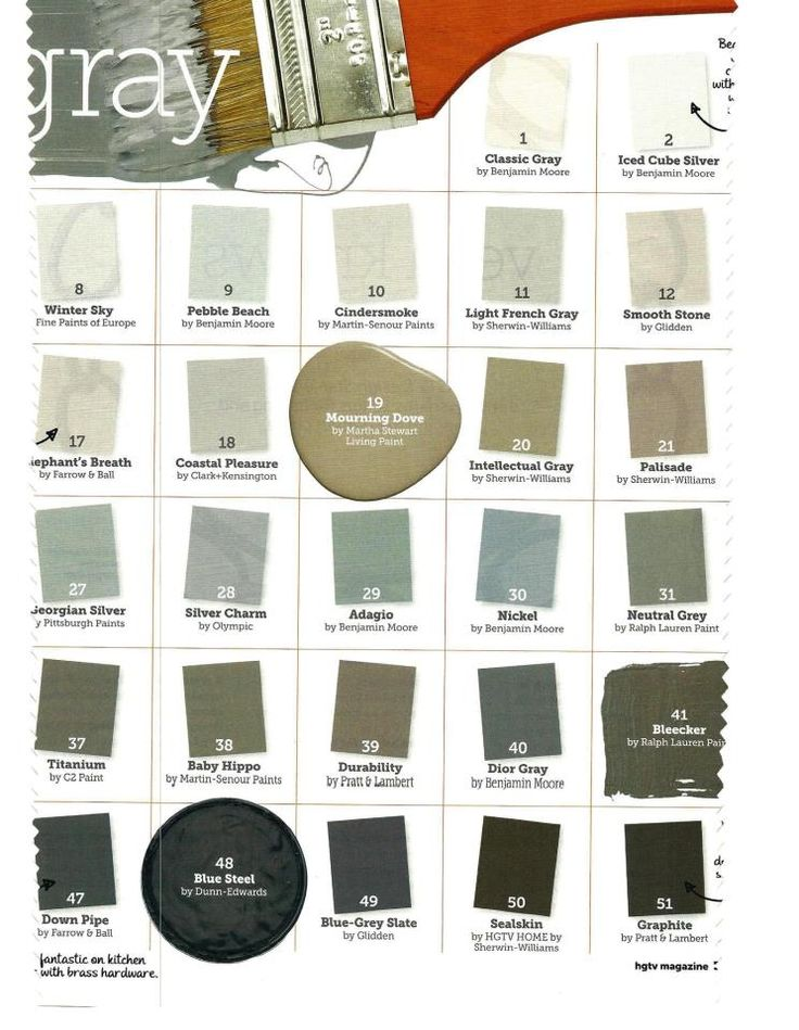 Current Paint Trends 127 best paint board images on pinterest | paint colors, home and