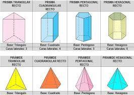 Resultado de imagen de poliedros clasificacion