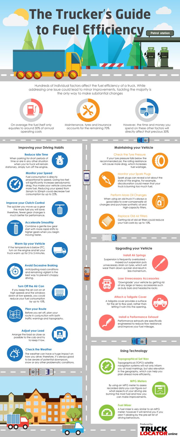 The Trucker's Guide to Fuel Efficiency - Do you fancy an infographic? There are a lot of them online, but if you want your own please visit http://www.linfografico.com/prezzi/ Online girano molte infografiche, se ne vuoi realizzare una tutta tua visita http://www.linfografico.com/prezzi/