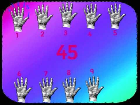 Number Names Worksheets five times table : 1000+ images about Times tables on Pinterest