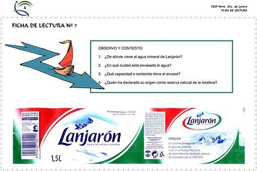 Productos De Supermercado Fichas De Comprensión Lectora Comprensión Lectora Fichas Comprensión