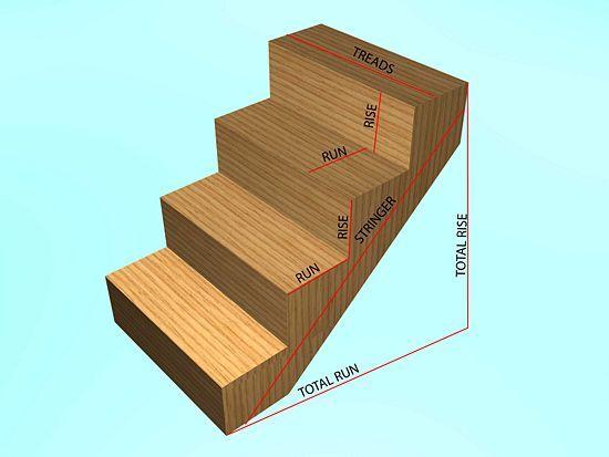 Build Porch Steps