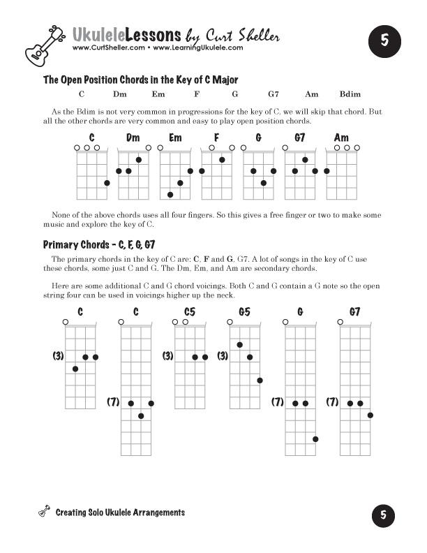 kd 7 rose gold ukulele chords