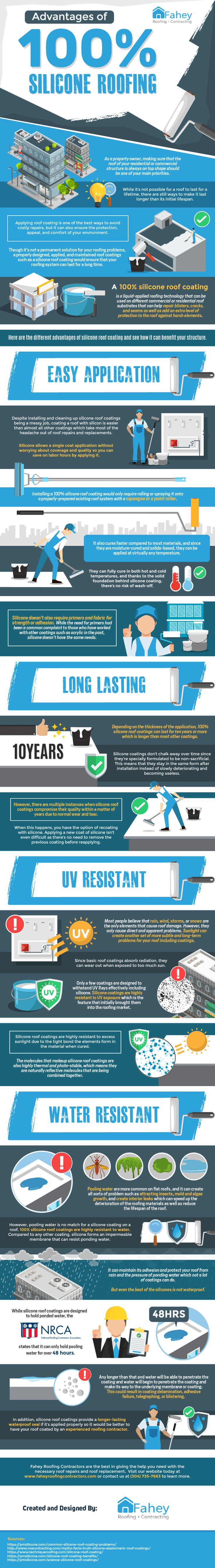 Advantages Of 100 Silicone Roofing Infographic 2020 Infographic Aesthetic Value How To Run Longer