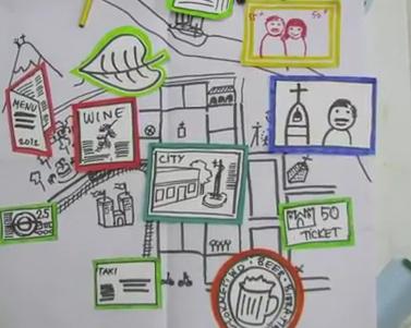 Stakeholder scenario map