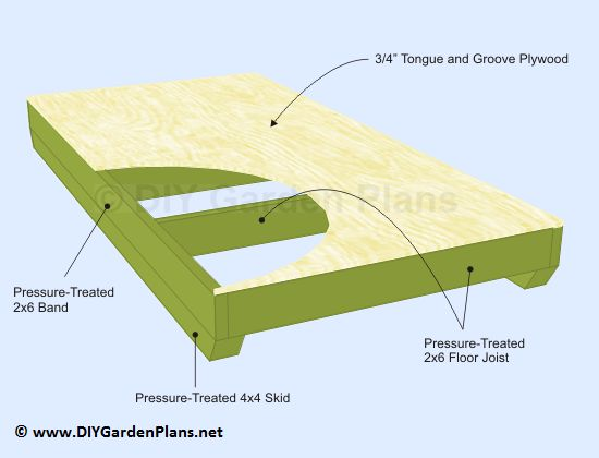 how to build a shed floor on concrete