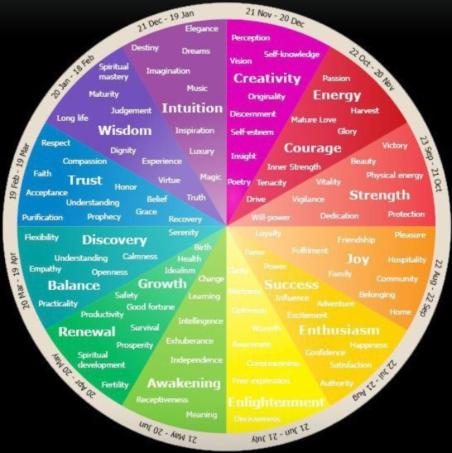 Emotional & psychological meaning of colors