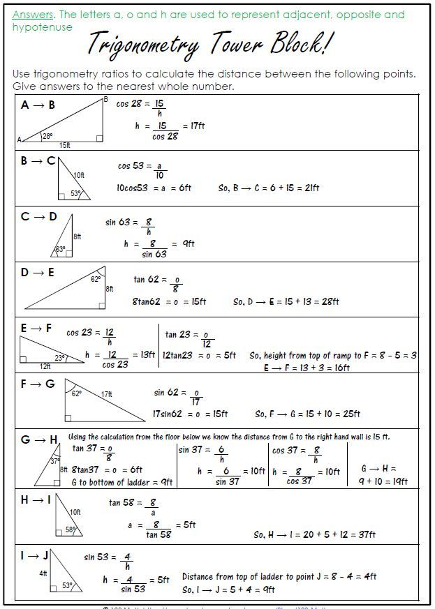 Trigonometry Ratios Soh Cah Toa Activity Trigonometry Math Formulas Math Methods