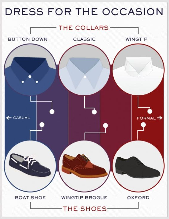 Men's Style Basics: Dress for the Occasion. What shirt and shoes to wear.--- FOLLOW US ON PINTEREST for Style Tips, Men's Basics, Men's Essentials on anything, OUR SALES etc... ~ VujuWear