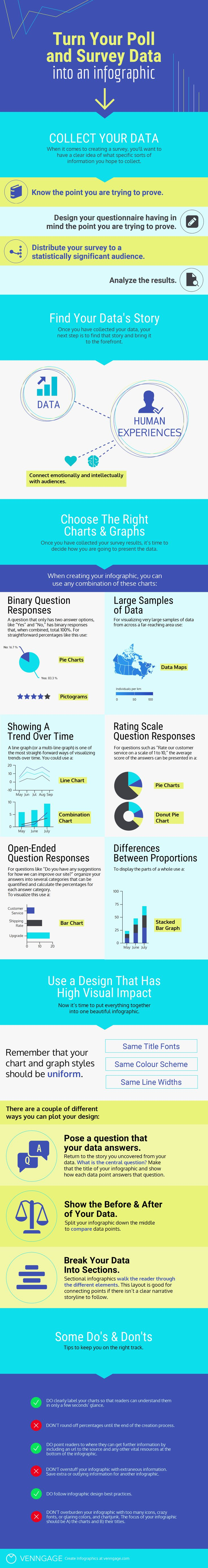 How To Make An Infographic From Your Poll And Survey Data In 4 Steps