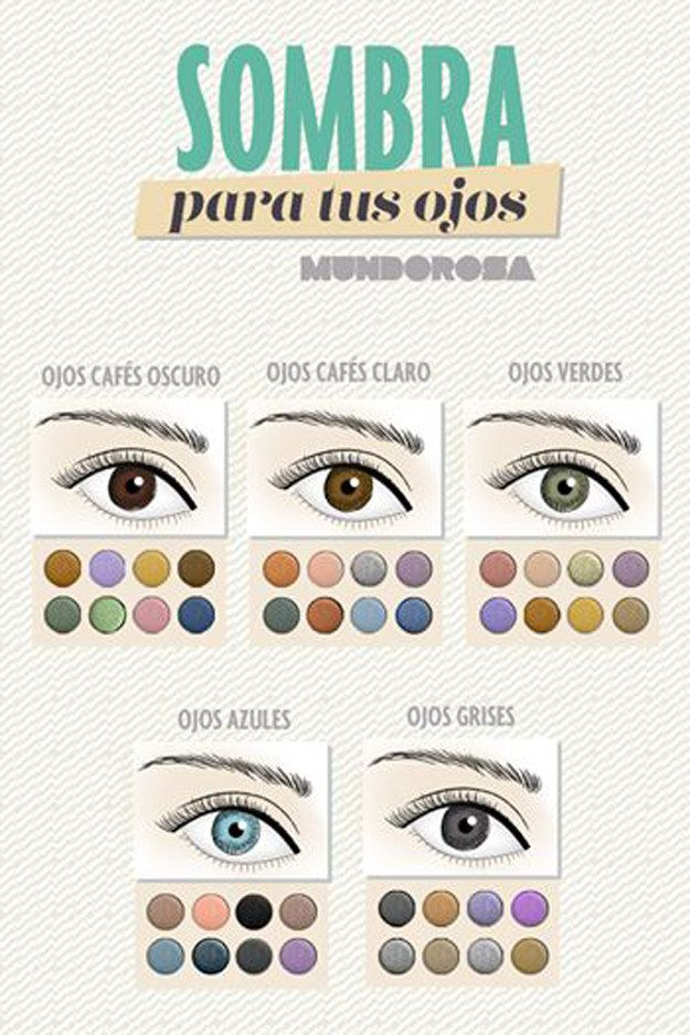 La sombra que hará que el color de tus ojos resalte más.   14 Infográficos de belleza que toda chica en sus 20 necesita