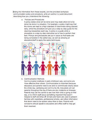 Understanding policies and procedures-Workplace communication