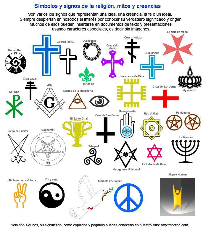 Infografía que muestra algunos de los signos más conocidos y famosos de la historia, signos religiosos y usados por diferentes iglesias, envueltos en el misterio de lo desconocido y lo oculto, místicos, de cultos prohibidos y secretos, emblemas de logias, masones y otras sectas y organizaciones.
