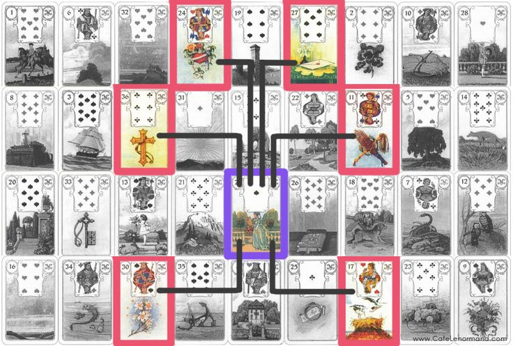 lenormand knighting example