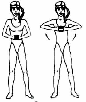 Бодифлекс: Основной комплекс упражнений