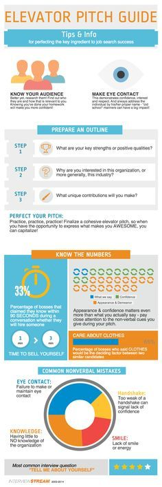 16 best Veterans images on Pinterest Job search tips, Career - elevator pitch template