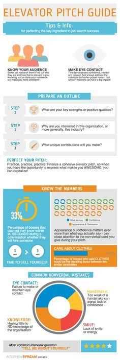 21 best Career Job Fair images on Pinterest - resume for career fair