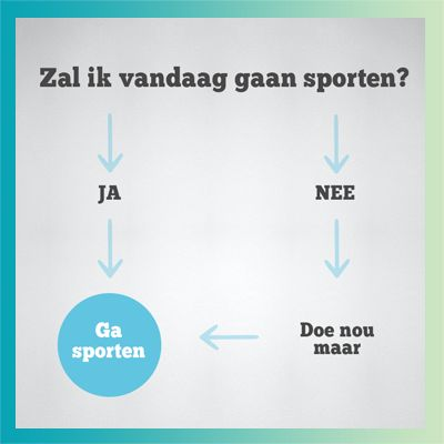 Geen smoesjes meer! Vandaag gaan we sporten :-) #WeightWatchers #ActiveProPoints  #motivatie