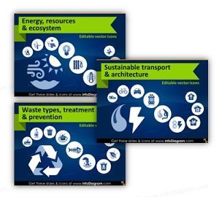 Presentation Slide Design Ideas Blog: New ecology related PowerPoint icons [news]