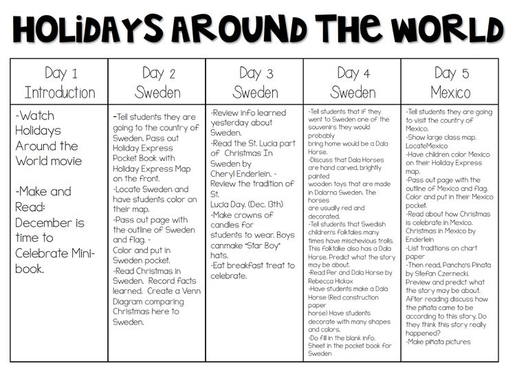 Holiday around the world plans