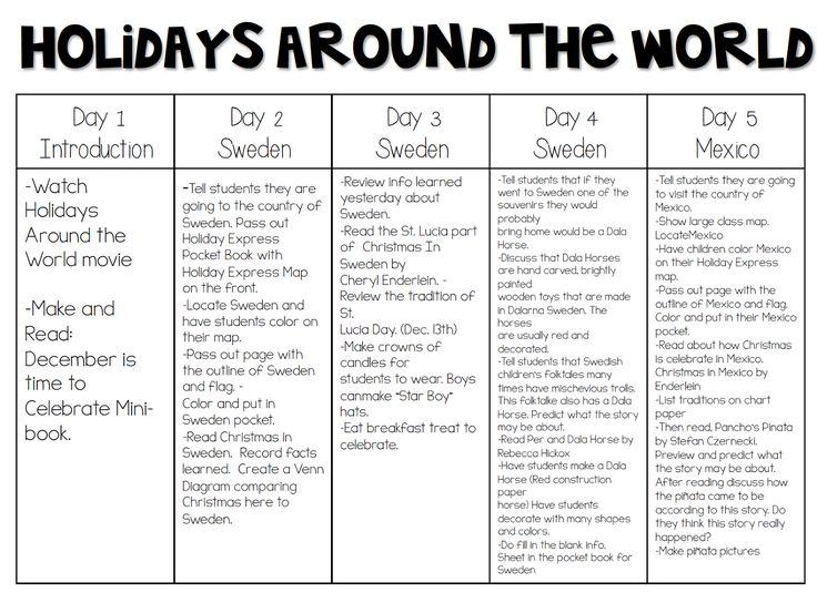 Holiday around the world plans