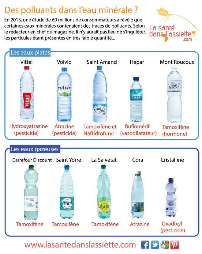 La Santé dans l'Assiette: Fiche pratique - Des polluants dans l'eau minérale ?